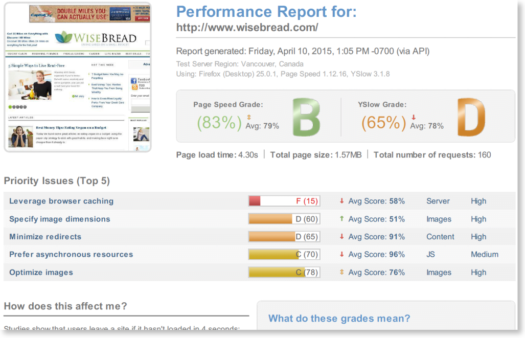 Sample Free Magento Speed Test Performance Report
